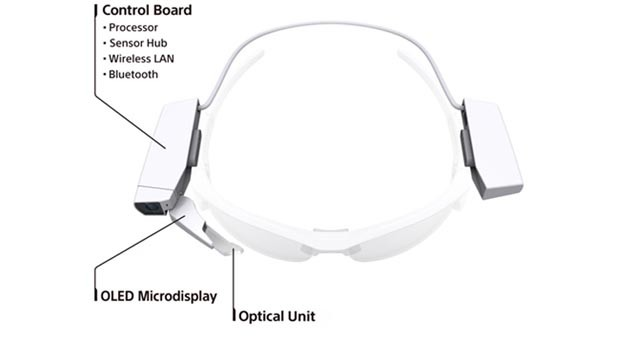 Google Glass-Alternative: Sony stellt Datenbrillen-Modul vor